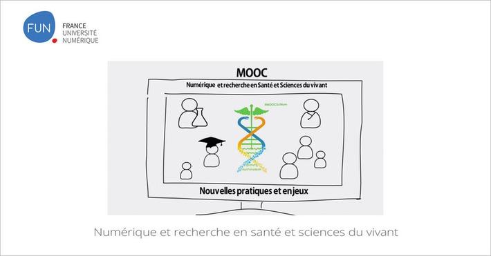 [Today] MOOC Numérique et recherche en santé et sciences du vivant | MOOC Francophone | Scoop.it