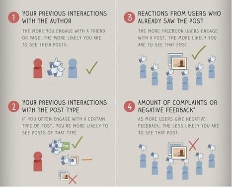 What is Edgerank? Understanding Facebook's Newsfeed Algorithm | CircleClick | Socialize | Scoop.it