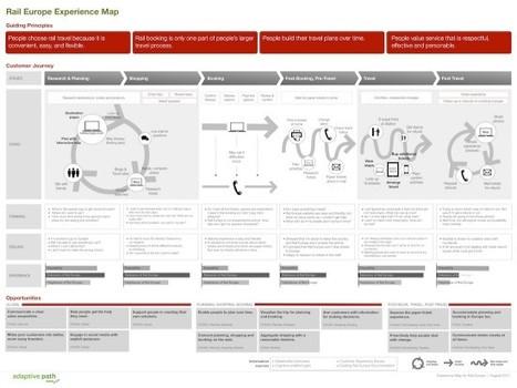 La conception d'expérience utilisateur est une discipline, pas une notion | Ergonomie cognitive et innovation | Scoop.it