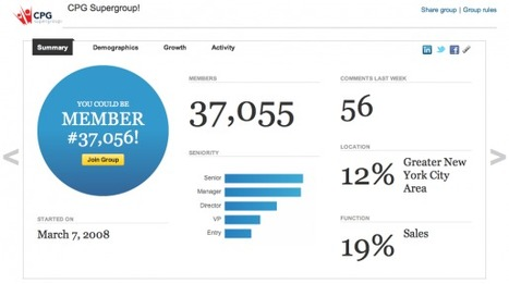 Bringing you insights into LinkedIn Groups with our new statistics dashboard | Social Intelligence | Scoop.it