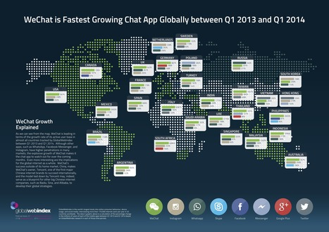 Resonance | WeChat is the fastest growing messaging app in the world. | China Digital | Scoop.it