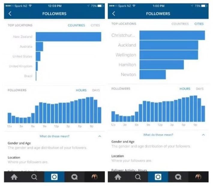 Instagram pour entreprises : les nouveaux outils annoncés | Adviso | Médias sociaux : Conseils, Astuces et stratégies | Scoop.it