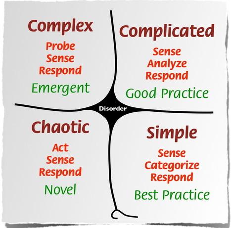 Liz Keogh's blog » Cynefin for Devs   Agile Methodologies   Scoop.it