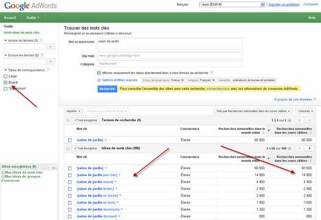 Le référencement naturel sur Google - conseils et tutos   Veille-TIC-e-Tourisme-e-Marketing   Scoop.it