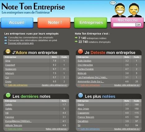 Un nouvel espace de transparence radicale : GlassDoor.com » Identité et réputation numériques | Objectif Marque Employeur | Scoop.it