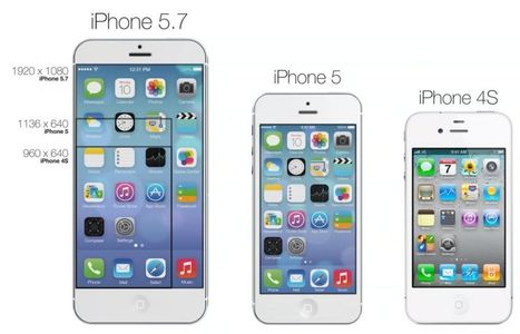Rumor: five inch iPhone 6 will be first phablet optimized for one-handed use | Apple News - From competitors to owners | Scoop.it