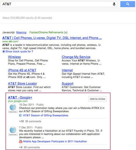 Les Posts Des Pages Google+ Apparaissent Sur Les Résultats De La Recherche.   Best of des Médias Sociaux   Scoop.it