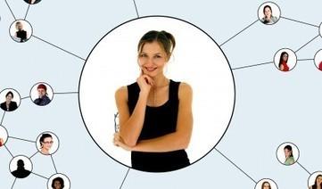 Utiliser les réseaux sociaux pour créer son entreprise - Orange Professionnels | entreprises : outils utiles | Scoop.it