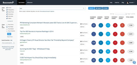 BuzzSumo: Find the Most Shared Content and Key Influencers | Time to Learn | Scoop.it