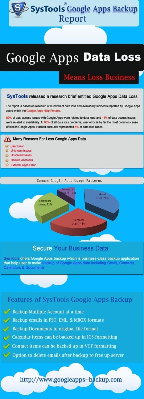 Google Apps Data Loss & Causes: Solution with Google Apps Backup! | Google Apps | Scoop.it