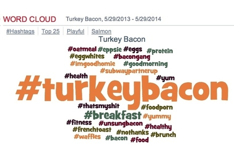 Social Listening: Who's Got The (Turkey) Bacon? | The Subliminal Effect Of Social Media | Scoop.it