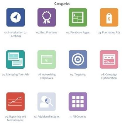 Facebook Blueprint : un programme d'entraînement et de certification pour les marketeurs | CommunityManagementActus | Scoop.it