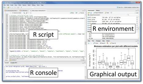 A Complete Tutorial to learn Data Science in R from Scratch | Geophysical Data Science | Scoop.it