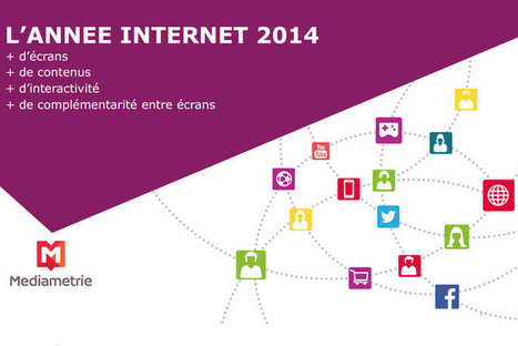 L'année Internet 2014 en 10 chiffres | Actualité du marketing digital | Scoop.it