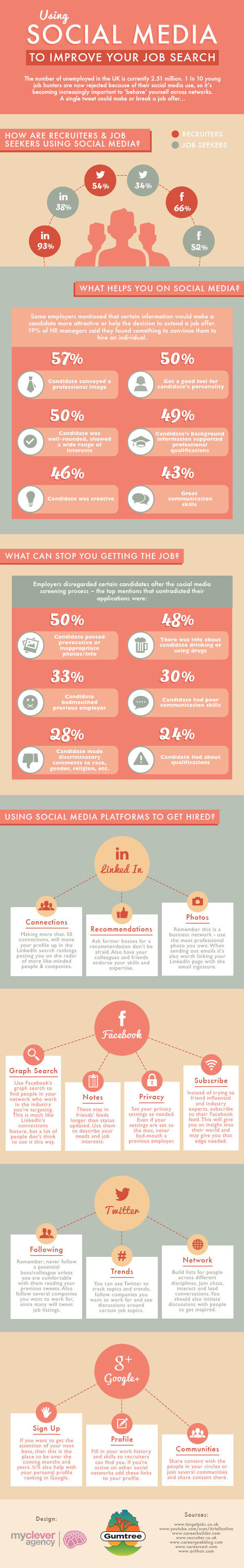 How To Use Social Media To Improve Your Job Search #INFOGRAPHIC | MarketingHits | Scoop.it