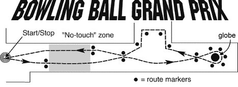 Bowling Ball Grand Prix | PhysicsLearn | Scoop.it
