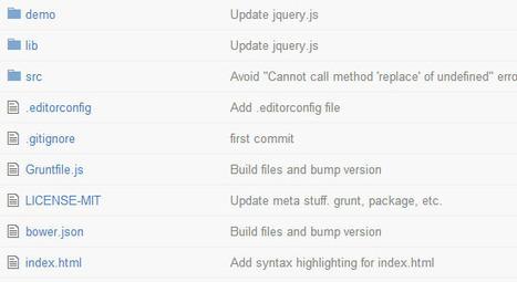 30 Best Frontend jQuery Plugins - Bloom Web Design | Web Frontend Development | Scoop.it