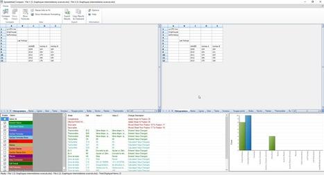 Spreadsheet Compare: Comparer deux fichiers Excel aisément – Le CFO masqué | MSExcel | Scoop.it