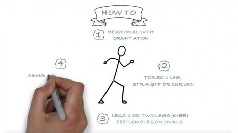How To Draw Stick Figures That Express Verbs | Verbal To Visual | Visual Thinking | Scoop.it