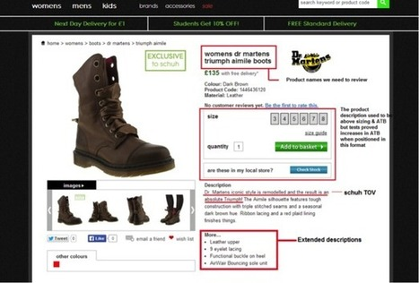 What makes great ecommerce product page copy? | Ecommerce Design and Development | Scoop.it