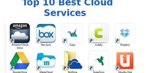 Best Free Cloud For Windows - Top 10 best free cloud services   Operating Systems   Scoop.it