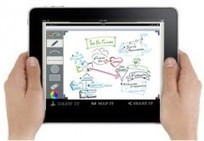 Whiteboard Mojo | The Easy, Fast And Fun Way To Show What You Mean | Digital Presentations in Education | Scoop.it