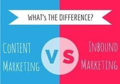 Inbound Marketing vs Content Marketing - Content+Design, by Readz | Content Marketing | Scoop.it
