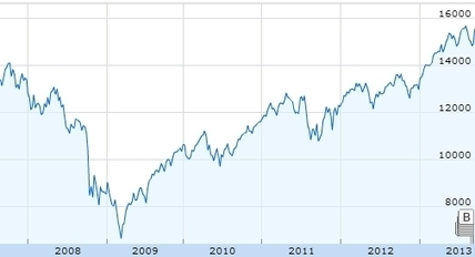 Best Investments For Stock Market Beginners | jobbazzar | Scoop.it