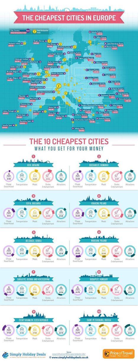 Les villes les moins chères d'Europe en une infographie | | Travel & Backpacking | Scoop.it