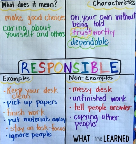 Teach Responsibility in the Elementary Classroom • What I Have Learned | Character Education | Scoop.it
