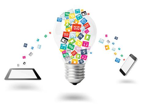Professional Web Development Company | Websmartmakers | Professional Web Development Company | Scoop.it