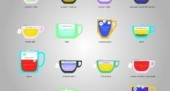 Tea For Moods Infographic | INFOGRAPHICS | Scoop.it