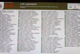 Senado avala reforma política; va a diputados | Liderazgo político | Scoop.it