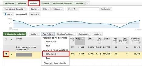 Comment analyser la stratégie AdWords de vos concurrents | Blogue Absolunet | Cemi | Scoop.it