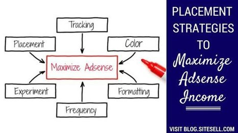Placement Strategies To Maximize AdSense Income - The SiteSell Blog   The Content Marketing Hat   Scoop.it