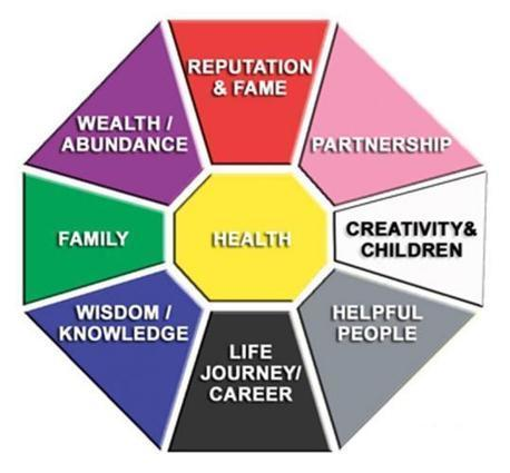 Empower Network - Feng-Shui | Home Based Business | Scoop.it
