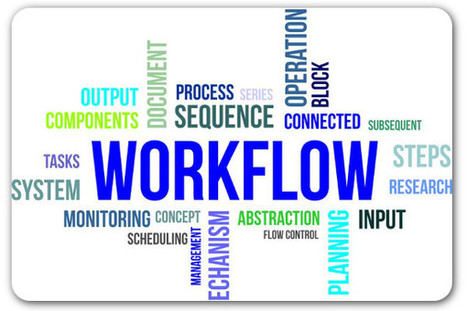How PR's workflow is changing | B2B Marketing and PR | Scoop.it