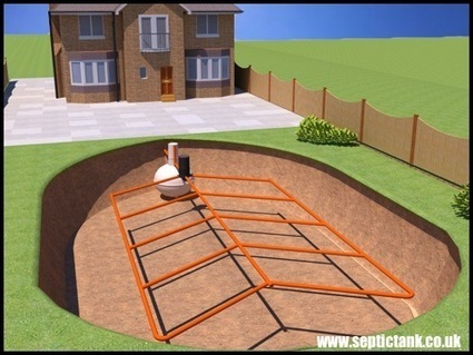 How to choose soakaway design for Septic tank | septictank soak | Scoop.it