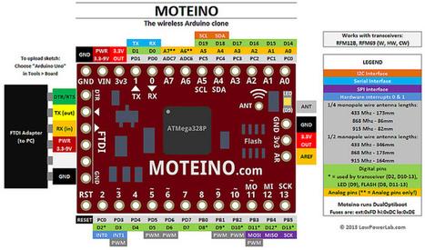 Moteino | Pakpreppers.com | Scoop.it