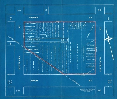 Why Are Blueprints Blue? | Architectural CAD and BIM | Scoop.it
