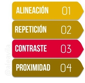 4 Principios básicos de diseño para diseñadores instruccionales | Profesión Palabra: oratoria, guión, producción... | Scoop.it