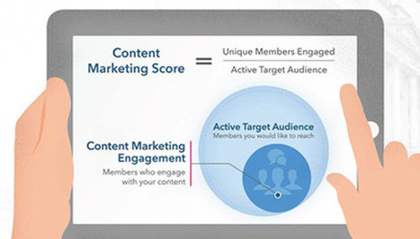 New Content Marketing Score Means for Social Sellers | Social Media Today | Digital-News on Scoop.it today | Scoop.it