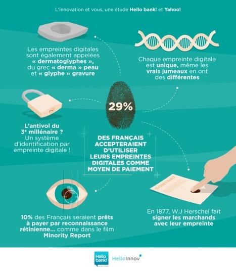Infographie : ce que les français attendent de l'innovation | Créer de la valeur | Scoop.it