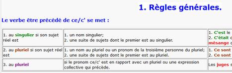 Verbe 'être' précédé de 'ce'/'c'' | POURQUOI PAS... EN FRANÇAIS ? | Scoop.it