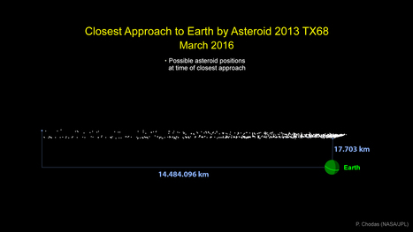 Un piccolo asteroide potrebbe sfiorare la Terra il 5 marzo | Space & Astronony | Scoop.it