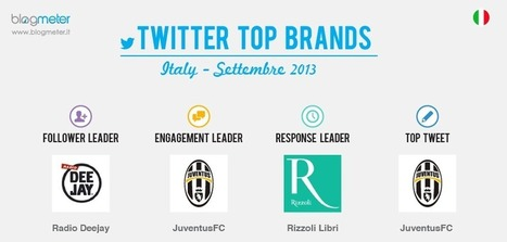 Twitter Top Brands: online la prima classifica che incorona i migliori brand italiani su Twitter | ToxNetLab's Blog | Scoop.it