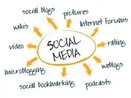 Social Media Channels | Effective Use to Spread Content | Social Media NL | Scoop.it