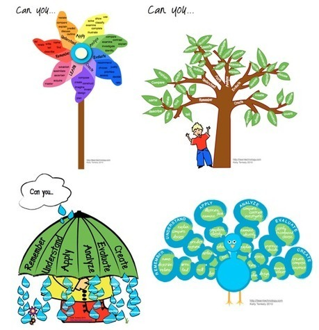iLearn Technology » Blog Archive » A catalog of apps sorted by Bloom's Taxonomy #standagain | The 21st century classroom | Scoop.it