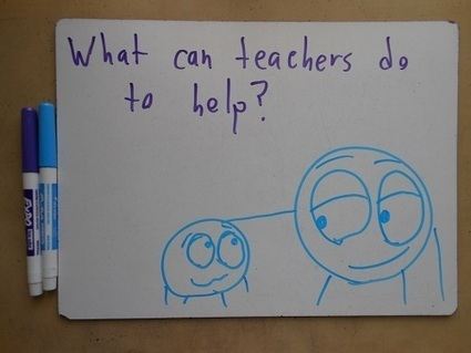 Anxiety, Mathematics, and Words of Kindness   Math Problems and Approaches to Learning   Scoop.it