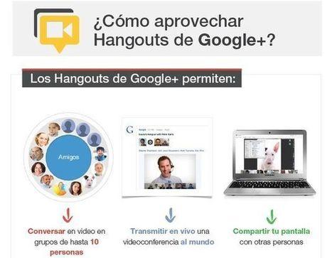 Una infografía para aprender a usar los Hangouts de Google+ | Tic en la educacion | Scoop.it